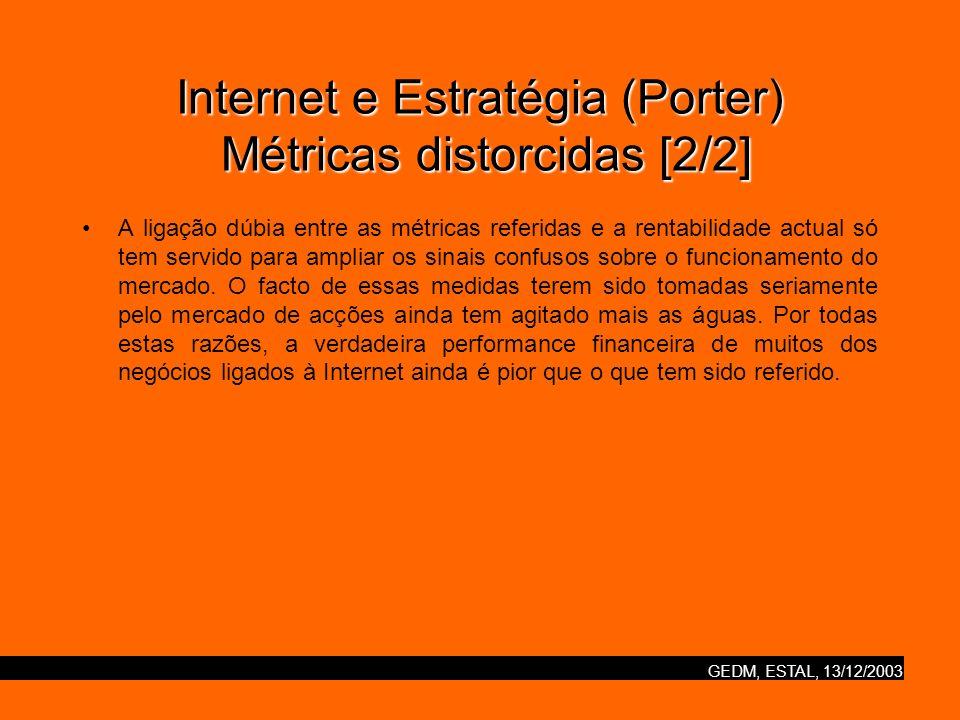 Internet e Estratégia (Porter) Métricas distorcidas [2/2]